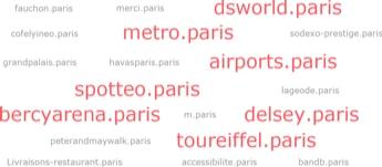déposer un nom de domaine en .paris
