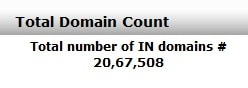 nombre de noms de domaine en .IN en mars 2016