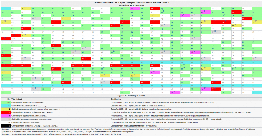 Table des codes ISO 3166-2